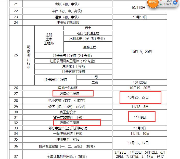 特大好消息_杭州造价工程师考试时间已定赶快来了解一下吧