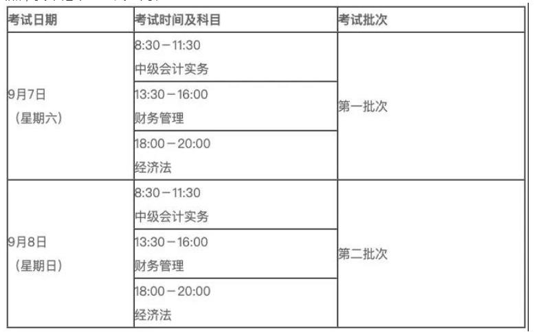 2019会计中级考试时间