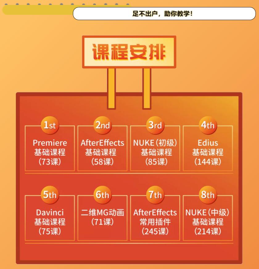 """杭州时光新影教育:8套视频课件免费开放,与你并肩战""""疫""""!"""