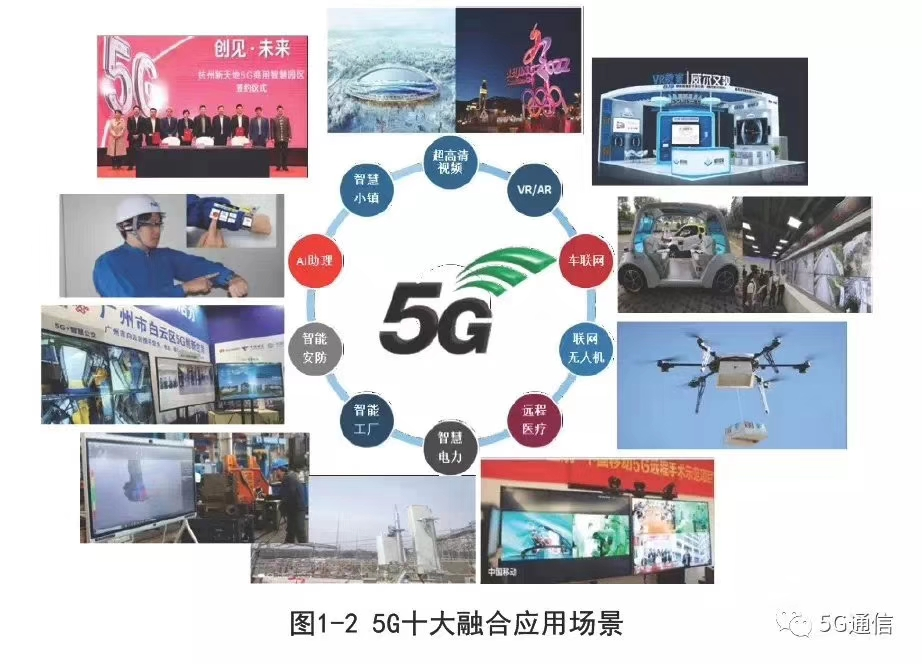5G通讯工程专业前景