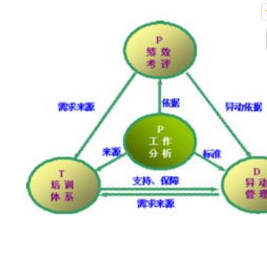 济南合易职业培训中心