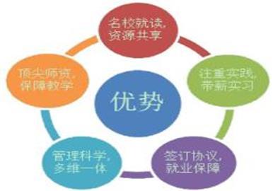 济南市华育联合培训学校