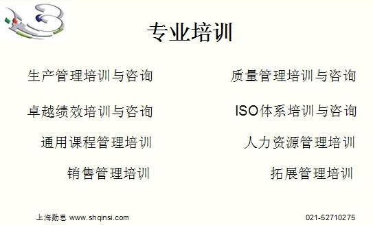 上海勤思企业管理咨询有限公司