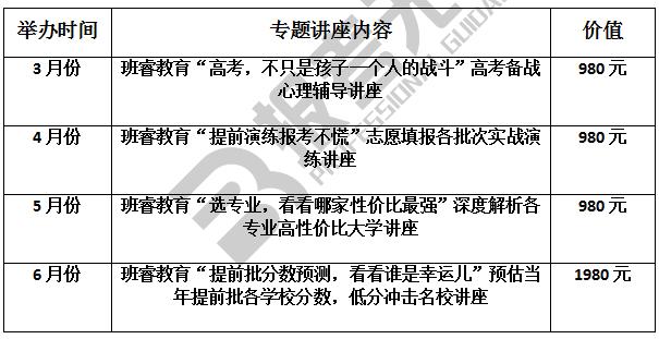 2021年石家庄高考生志愿填报流程
